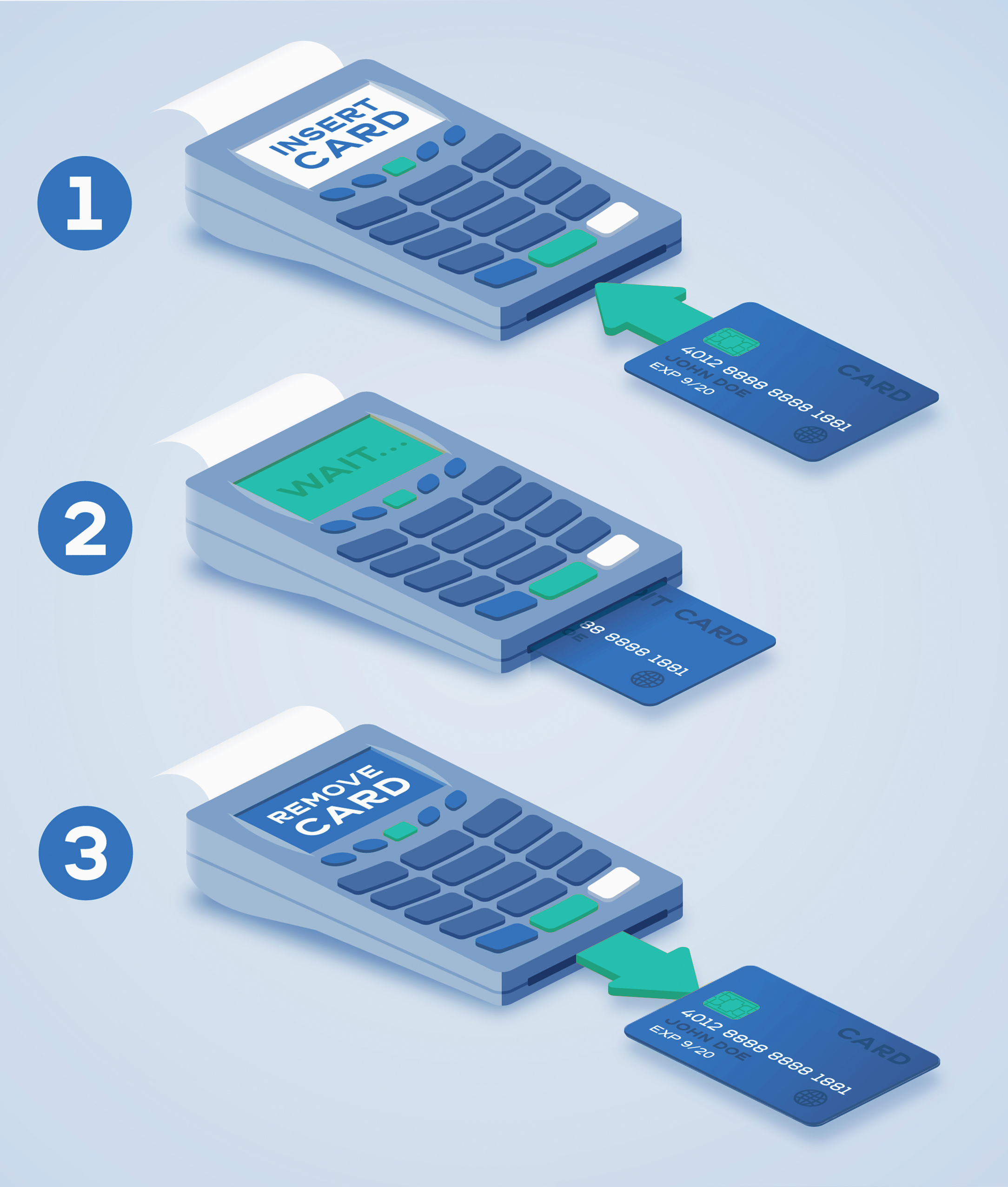 Chip Debit Card Instructions